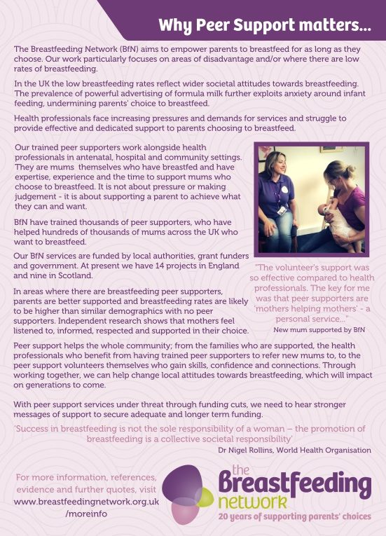 Peer Support Matters The Breastfeeding Network